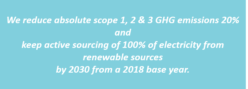 We reduce absolute scope ,2 & 3 GHG emissions 20% and keep active sourcing of 100% of electricity from renewable sources by 2030 from a 2018 based year