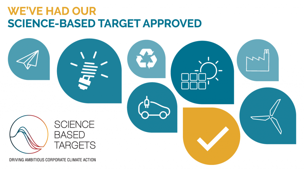 we have had our science-based targets approved